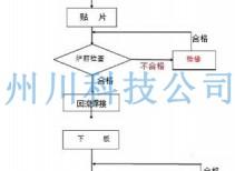 深圳州川科技的SMT贴片加工生产管理规定