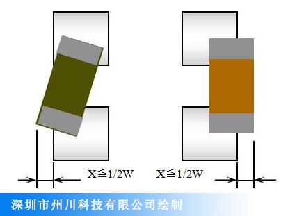 SMT贴片加工可接收合格品